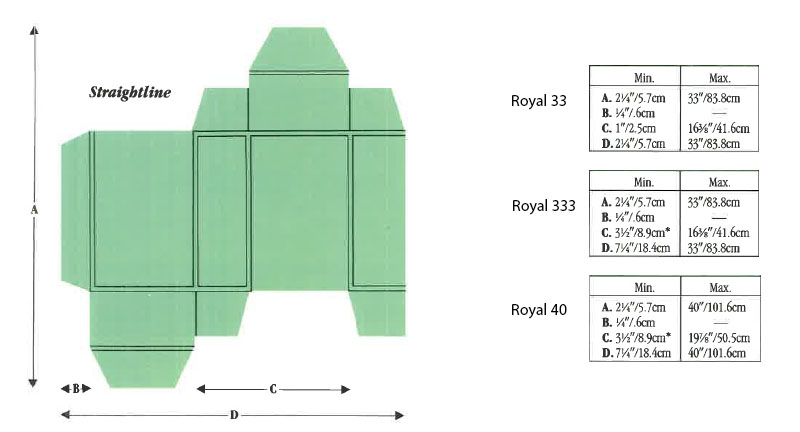 Royal Size Chart