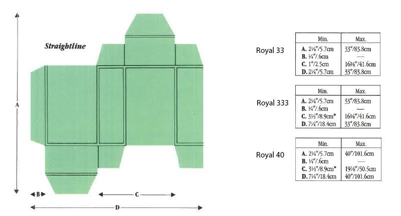 Royal Size Chart